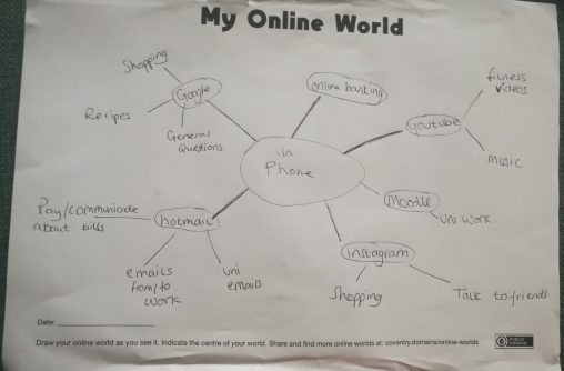 My online world